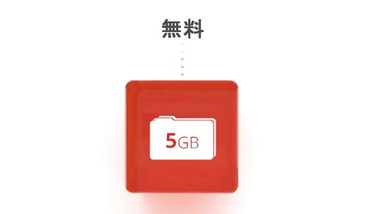 googleから待望のオンラインストレージサービス「GoogleDrive」の発表!