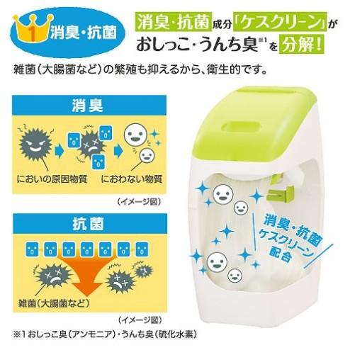 アップリカ製おむつゴミ箱の高いカードリッジを買わなくても、超リーズナブルに使いまくるとっておきの方法