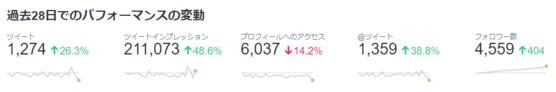 TwitterAnalytics