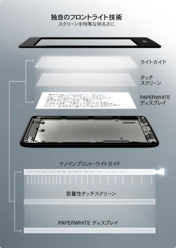 feature-lighttech._V402035937_