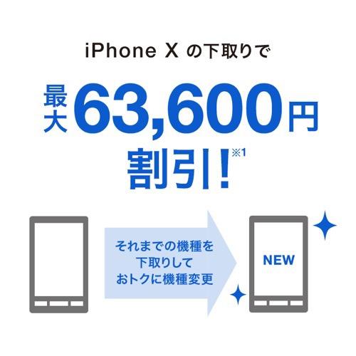 危なっ!iPhoneの下取りキャンペーンちょっと待った!ひと手間で倍くらい価格が変わるよ!